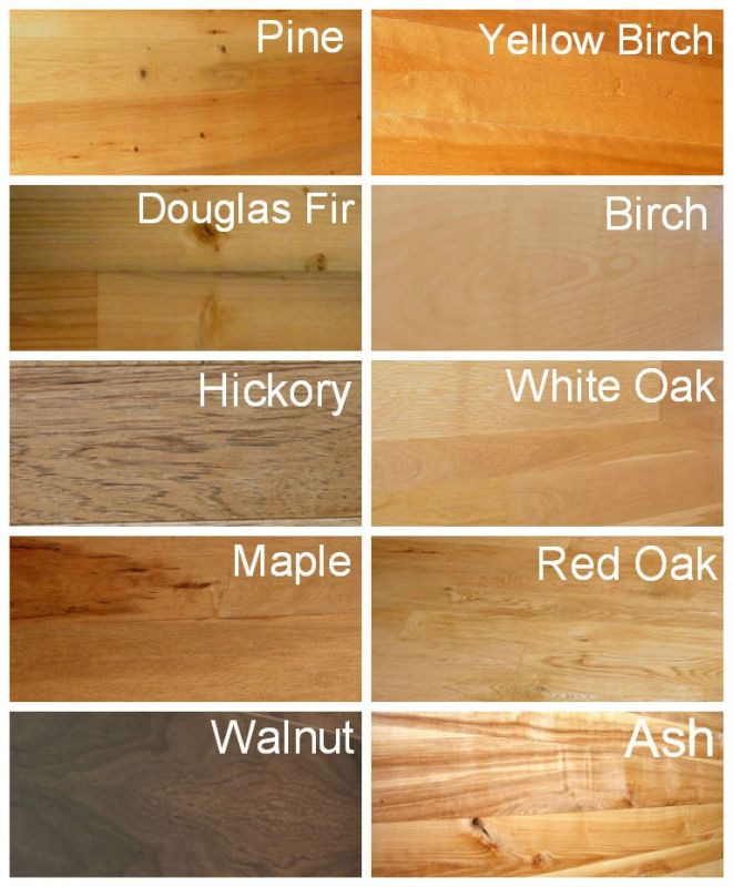 Types Of Wood ~ Hardwood flooring wood species logs end